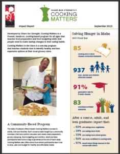Cooking Matter Impact Report
