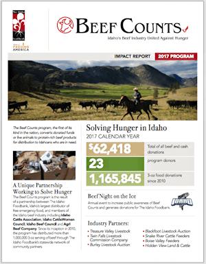 Beef Counts 2017