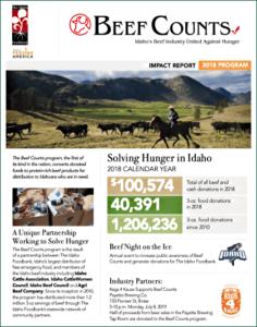 Beef Counts 2018 Impact Report