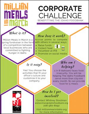 Million Meals Challenge
